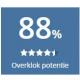 88% De Hardware Recensent
